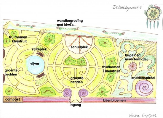 Concept ontwerp Tuin Doppelsteijnstraat + benaming